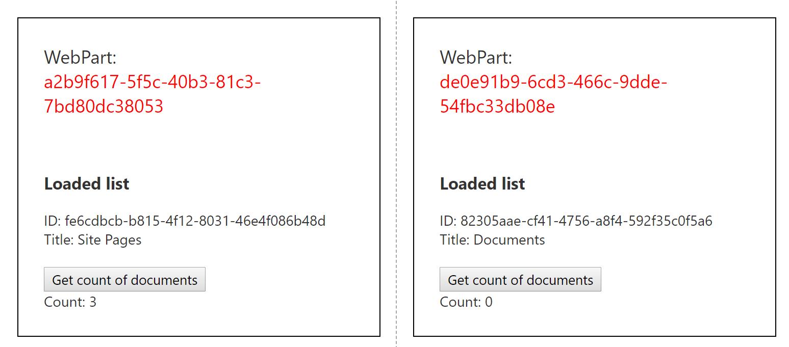 SPFx - scoped context services